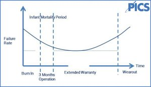 warranty-graphic-1